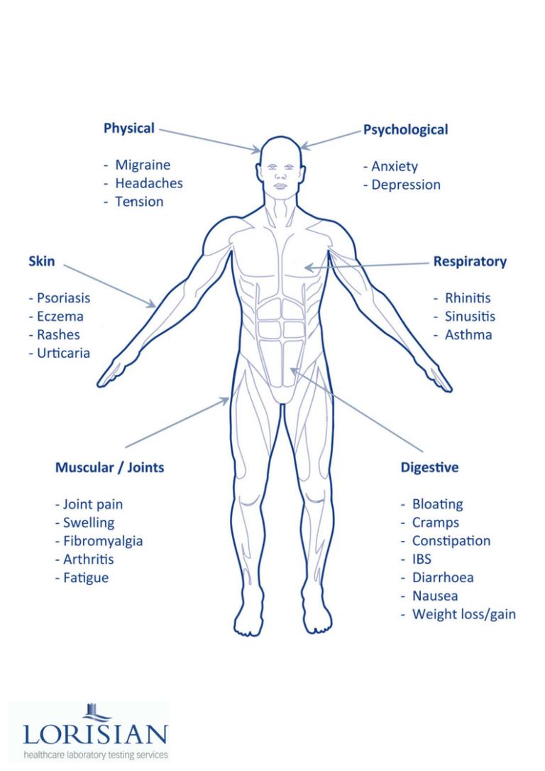 Branded-Symptoms-Man